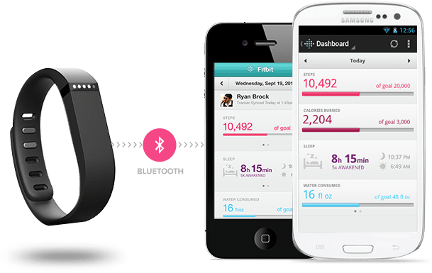 6 Innovative Digital Health Products That Dominated CES 2013